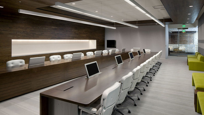 technology for boardrooms